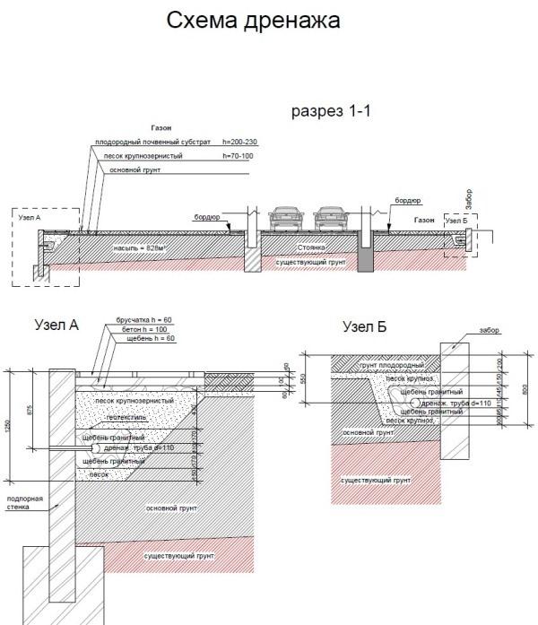 схема дренажа.jpg
